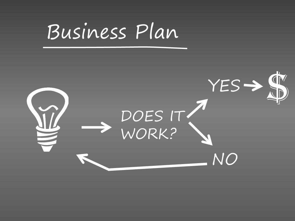 Graphic image of arrows pointing at light bulb business plan, does it work, yes - no , money sign.